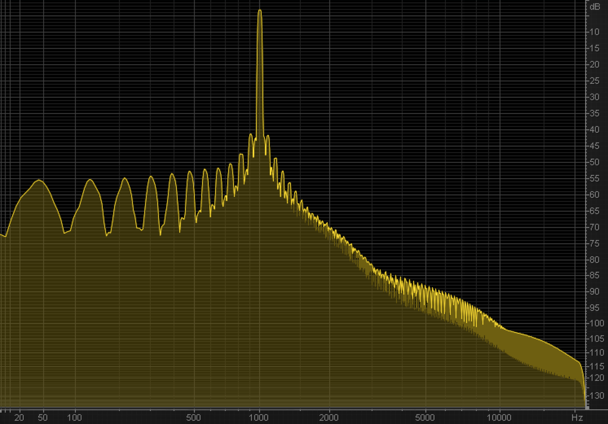 Automation in Waves H-EQ